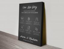 Our Love Story Custom Wedding Gift Art
